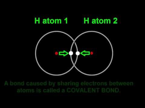 Chemical Bonding Introduction: Hydrogen Molecule, Covalent Bond & Noble Gases