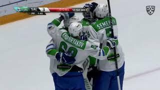 Daily KHL Update - November 18th, 2018 (English)