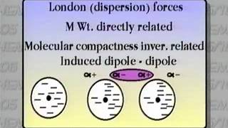 Fundamentals of Chemistry: Unit 4 - Lecture 8: Atmospheric Pressure Demo