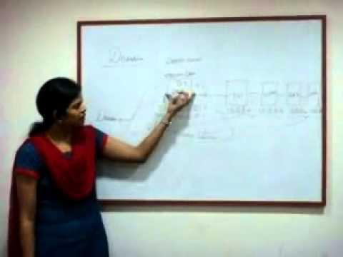 MCITP Training, CCNA Training, CCNP Training, Ethical Hacking Training Hyderabad