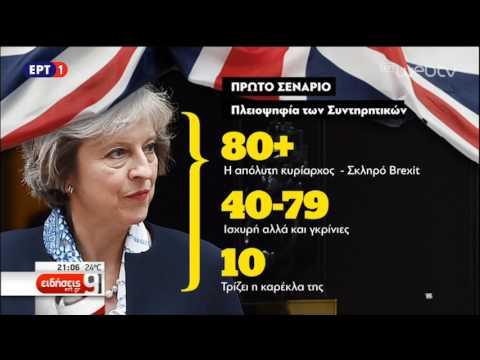 Βρετανικές Εκλογές 2017 – 3