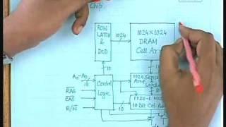 Lec-21 DAM Architecture-1
