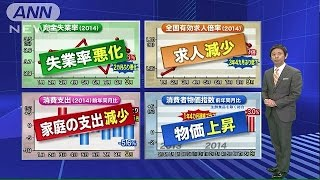 """金融政策発表へ """"4重苦""""の経済指標に日銀はどうする?"""