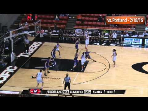 HIGHLIGHTS: Women's Basketball vs. Portland