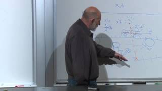 Special Relativity | Lecture 2