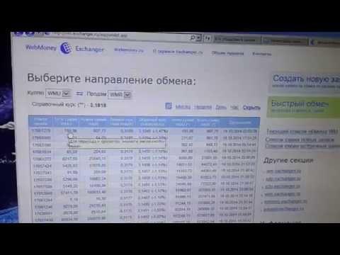 Скрипт мониторинга форекс