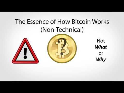 Bitcoin hoạt động như thế nào?