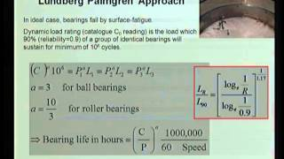 Mod-06 Lec-29 Rolling Element Bearings(contd)