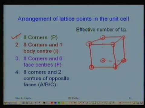 Vortrag - 3 Crystal Geometry