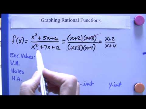 Algebra II: Graphing Rational Functions 1: 4 Must-Do steps; Holes & Horizontal Asymptote: y = a/b