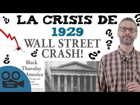La crisis de 1929 - RESUMEN ideal para Estudiar