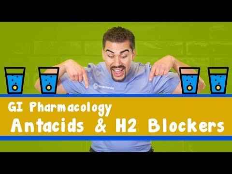 GI Acid Medication *Part 1* (Anti-Acids + H2 Blockers)