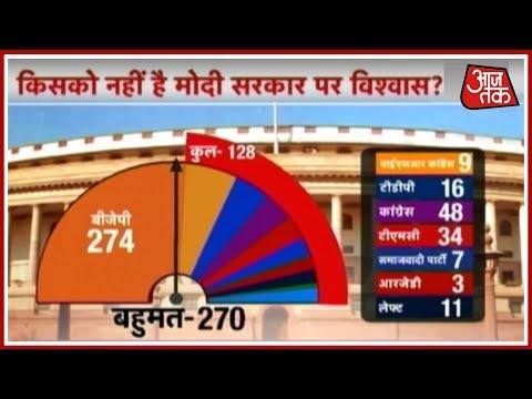 Breaking News   Massive Uproar In Parliament; Lok Sabha Adjourns Till Tomorrow