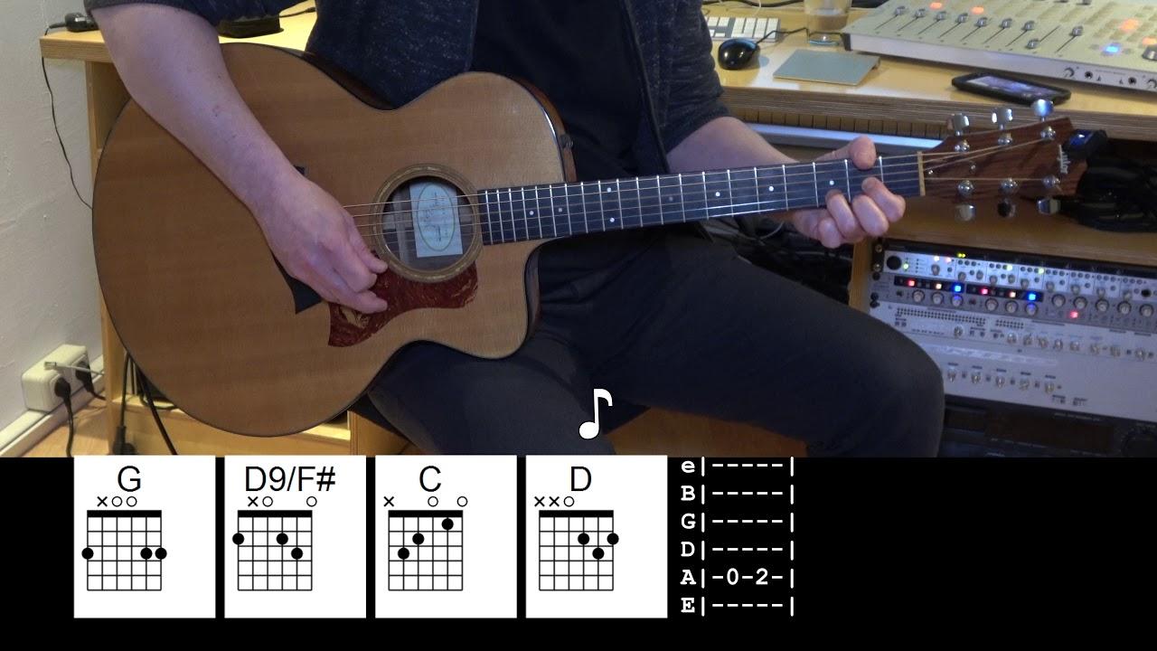 Wonderful Tonight – Acoustic Guitar – Eric Clapton