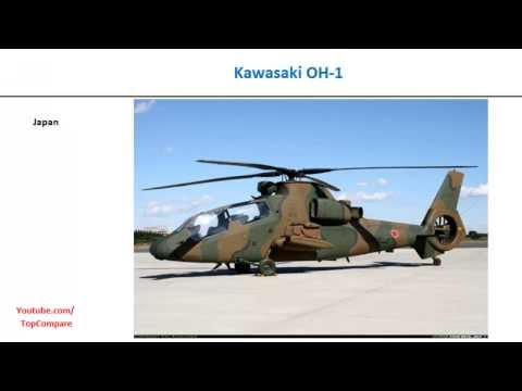 Denel Rooivalk compared with Kawasaki...