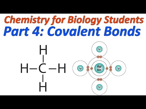 Basic Chemistry for Biology Part 4: Covalent Bonding and Structural Formulas