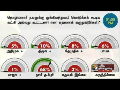 Therthal-Meter-Which-party-alliance-do-you-think-would-give-importance-to-welfare-of-workers