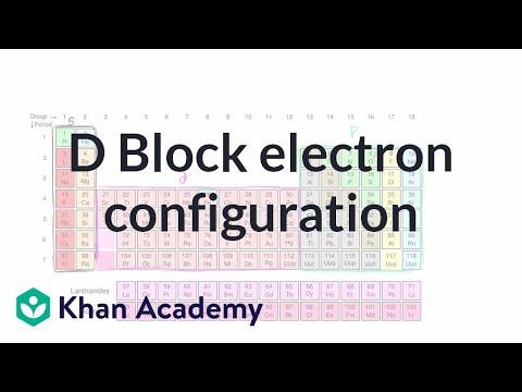 Electron Configuration For D Block Element Video Khan Academy