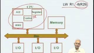 Mod-03 Lec-15 Virtual Memory (cont)