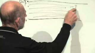 Lecture 6 | String Theory And M-Theory