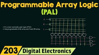 Video Programmable Array Logic (PAL) MP3, 3GP, MP4, WEBM, AVI, FLV Juli 2018