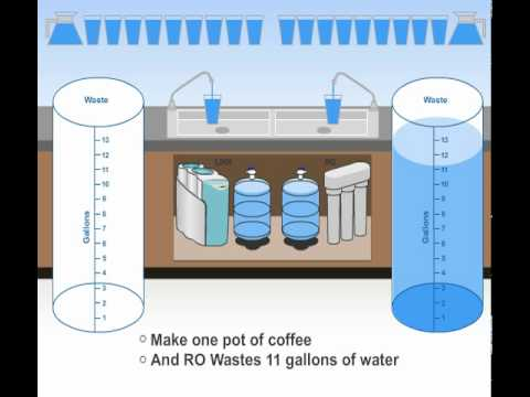 reverse osmosis - See our NEWEST Video here: http://www.youtube.com/watch?v=vkY6hnYj7HE. The LINX technology provides nitrate, nitrite, and TDS reduction similar to RO technol...
