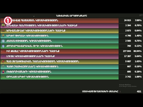1inТV I ՈՒՂԻՂ I ПРЯМАЯ ТРАНСЛЯЦИЯ I LIVЕ FRОМ АRМЕNIА I 23 ՍԵՊՏԵՄԲԵՐԻ 2018 - DomaVideo.Ru
