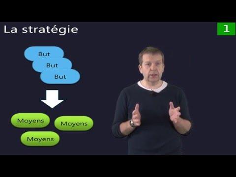 La stratégie 1.1 : Définitions
