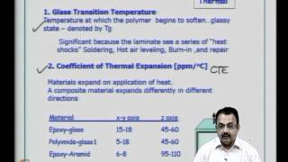 Mod-06 Lec-25 Substrates Continued; Video Highlights; Surface Preparation