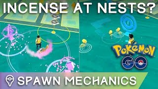 DO INCENSE & LURES ATTRACT MORE NEST POKÉMON? by Trainer Tips