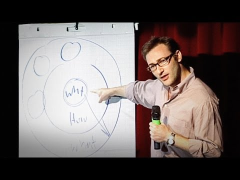 leadership - http://www.ted.com Simon Sinek presents a simple but powerful model for how leaders inspire action, starting with a golden circle and the question