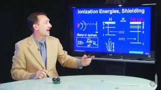 Ionization Energies, Shielding