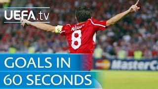 Turkish delight: Goals in 60 seconds