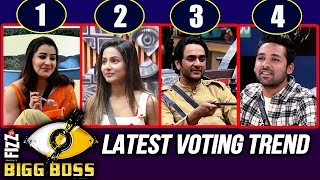 Bigg Boss 11 - Latest VOTING TREND | Shilpa, Hina, Vikas, Puneesh