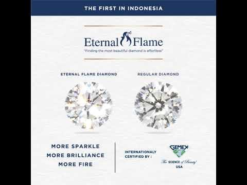 Adelle Jewellery - Eternal Flame Diamond