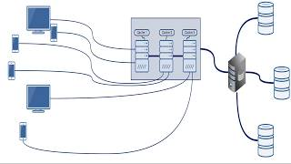 A friendly introduction to System Design