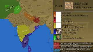 A New History of India: Every Year
