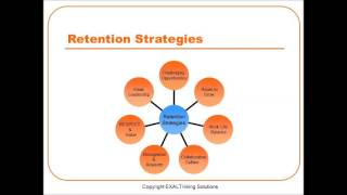 Engagement and Retention
