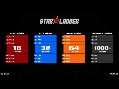 Презентация Starladder tv