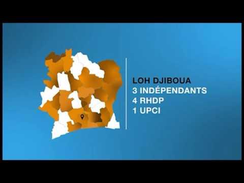 Côtre d'Ivoire : législatives 2016, résultats par région.