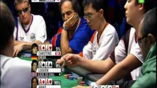 Pokerstars World Cup Of Poker WCP VI 2010 Spanish Parte 02