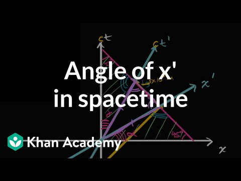 Angle of x\' axis in Minkowski spacetime (video) | Khan Academy