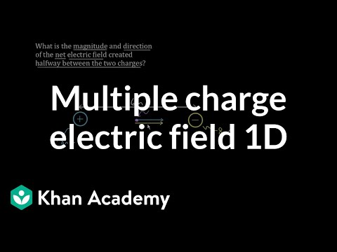 Net Electric Field From Multiple Charges In 1d Video Khan Academy