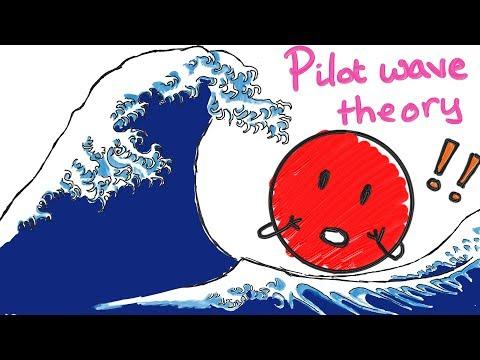 Do we have to accept Quantum weirdness? De Broglie Bohm Pilot Wave Theory explained