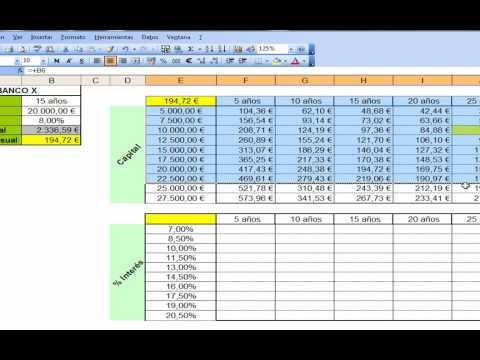 Excel préstamos Funciones financieras ( trucos de excel ) Tablas