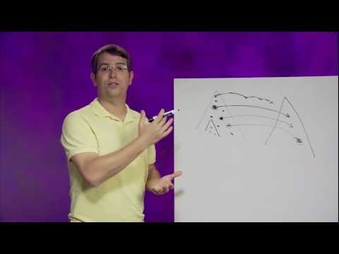 Matt Cutts: Is there a limit to how many 301 (Permanent ...