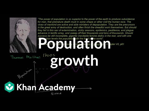 the growth of population according to thomas malthus A short bibliography about malthus thesis on population with a short  by the end  of the 18th century population growth in england and other parts of europe.
