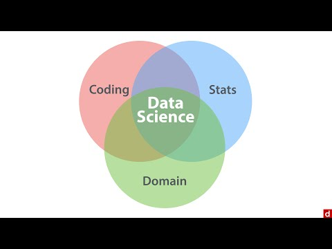 The Data Science Venn Diagram Data Science An Introduction 22