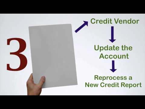 How Rapid Rescoring Can Help Your Credit Score Qualify for a Loan
