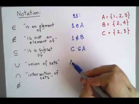 Sets and Notation  (HD LINK IN DESCRIPTION)